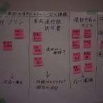 2011 03 14 災害NPO緊急会議 (3)